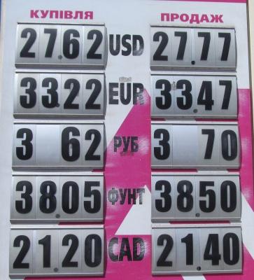 Курс валют у Чернівцях на 11 травня
