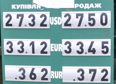 Курс валют у Чернівцях на  31  травня