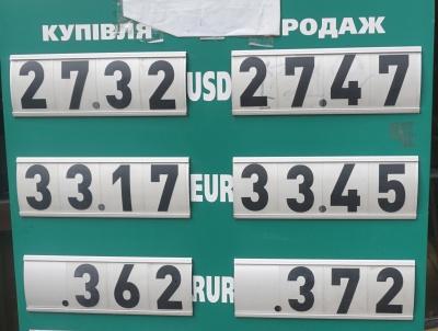 Курс валют у Чернівцях на  1 червня