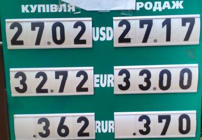 Курс валют у Чернівцях на  8 червня