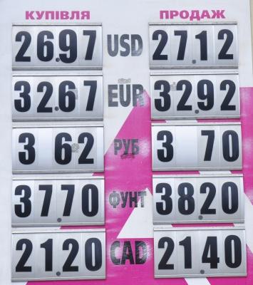 Курс валют у Чернівцях на  9 червня